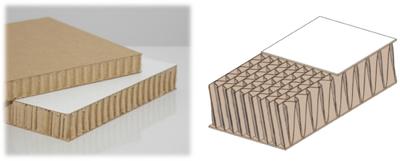 Cartone alveolare prezzi pannelli decorativi plexiglass for Pannelli di cartone
